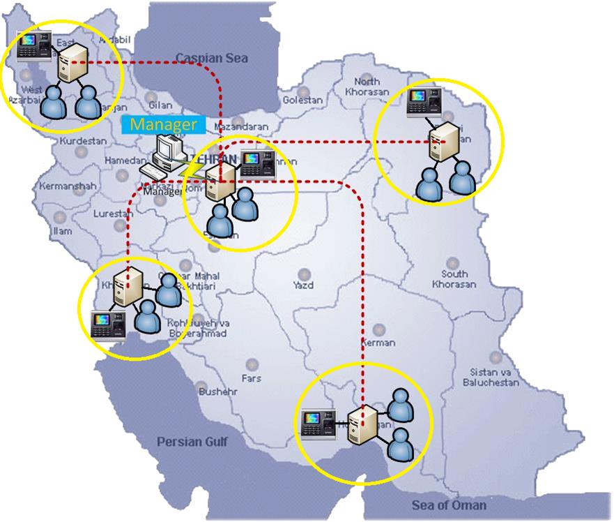 پیاده سازی غیرمتمرکز (توزیع شده)